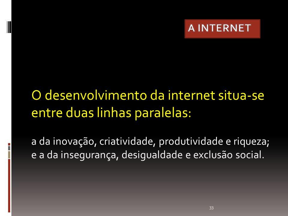 33 O desenvolvimento da internet situa-se entre duas linhas paralelas: a da inovação, criatividade, produtividade e riqueza; e a da insegurança, desig