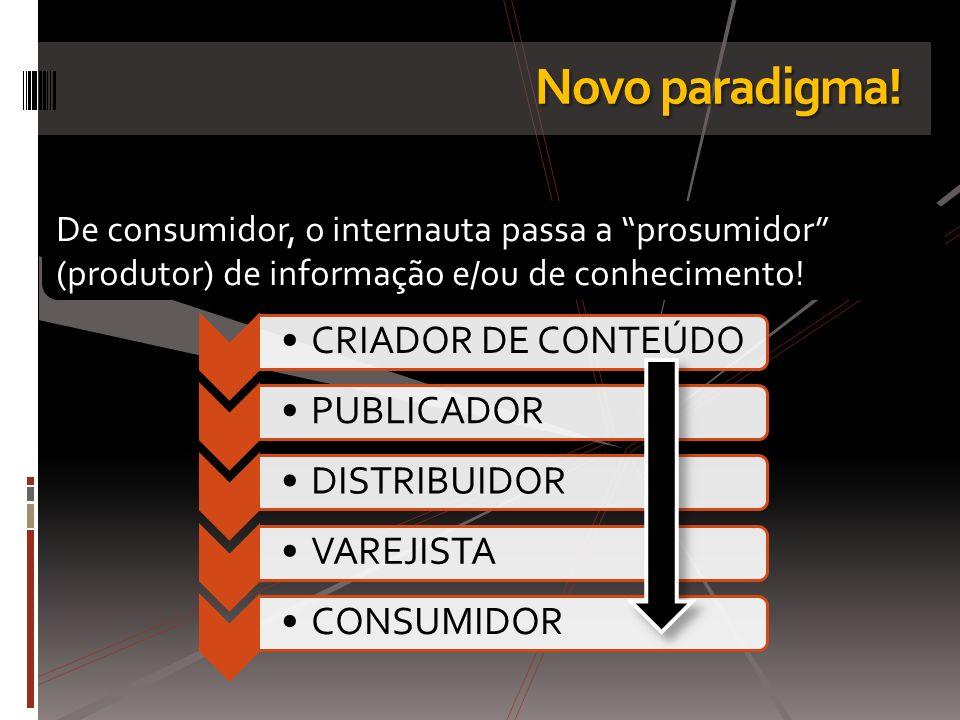 De consumidor, o internauta passa a prosumidor (produtor) de informação e/ou de conhecimento! CRIADOR DE CONTEÚDOPUBLICADORDISTRIBUIDORVAREJISTACONSUM