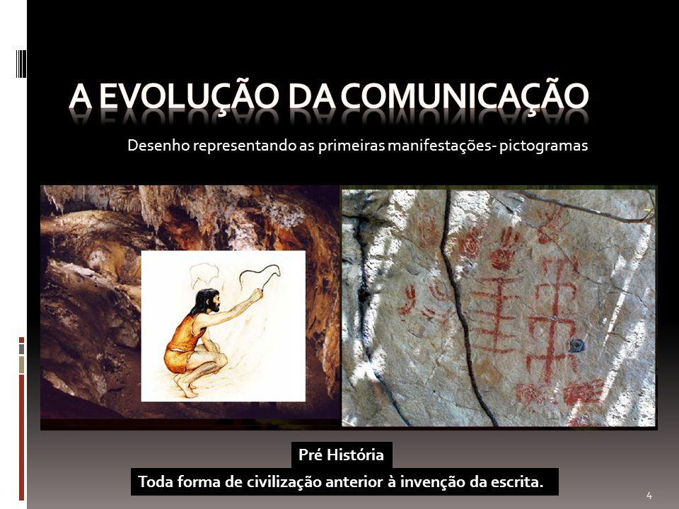Desenho representando as primeiras manifestações- pictogramas Pré História Toda forma de civilização anterior à invenção da escrita. 4
