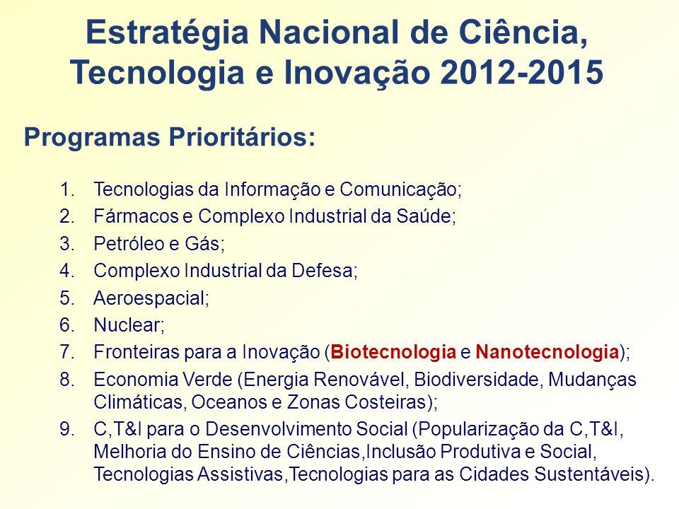 Estratégia Nacional de Ciência, Tecnologia e Inovação 2012-2015 1.Tecnologias da Informação e Comunicação; 2.Fármacos e Complexo Industrial da Saúde; 3.Petróleo e Gás; 4.Complexo Industrial da Defesa; 5.Aeroespacial; 6.Nuclear; 7.Fronteiras para a Inovação (Biotecnologia e Nanotecnologia); 8.Economia Verde (Energia Renovável, Biodiversidade, Mudanças Climáticas, Oceanos e Zonas Costeiras); 9.C,T&I para o Desenvolvimento Social (Popularização da C,T&I, Melhoria do Ensino de Ciências,Inclusão Produtiva e Social, Tecnologias Assistivas,Tecnologias para as Cidades Sustentáveis).