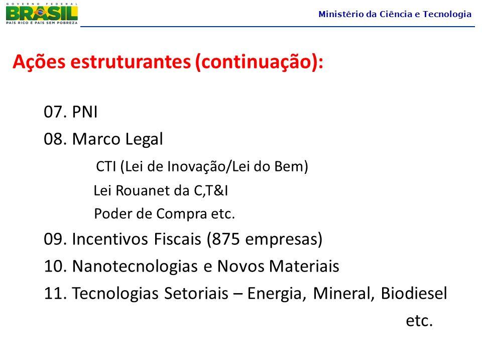Ministério da Ciência e Tecnologia Ações estruturantes (continuação): 07. PNI 08. Marco Legal CTI (Lei de Inovação/Lei do Bem) Lei Rouanet da C,T&I Po