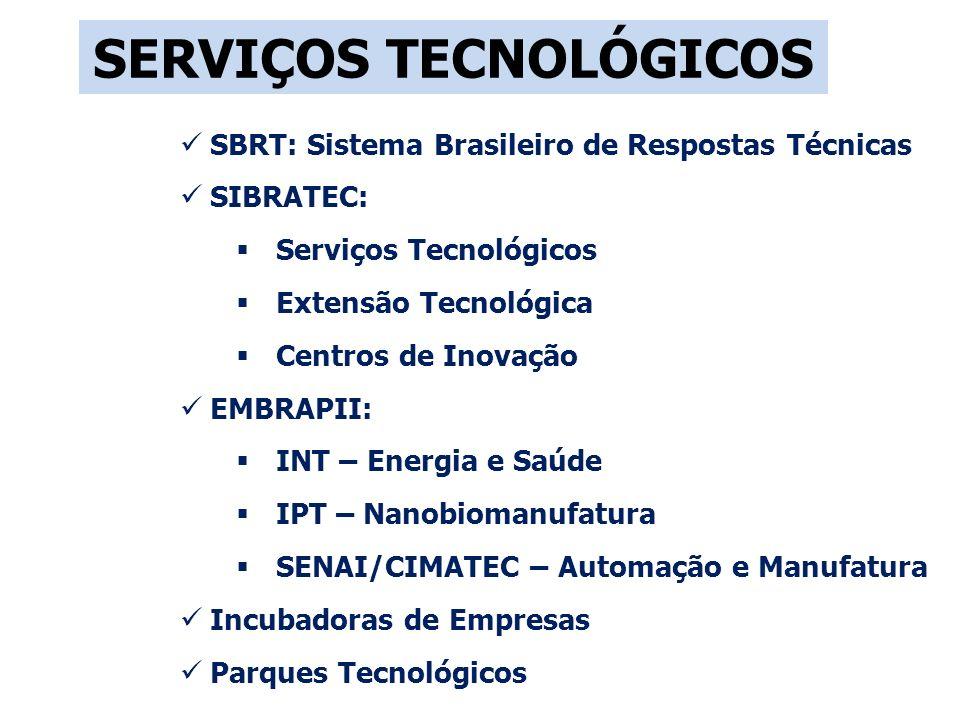 SBRT: Sistema Brasileiro de Respostas Técnicas SIBRATEC: Serviços Tecnológicos Extensão Tecnológica Centros de Inovação EMBRAPII: INT – Energia e Saúde IPT – Nanobiomanufatura SENAI/CIMATEC – Automação e Manufatura Incubadoras de Empresas Parques Tecnológicos SERVIÇOS TECNOLÓGICOS