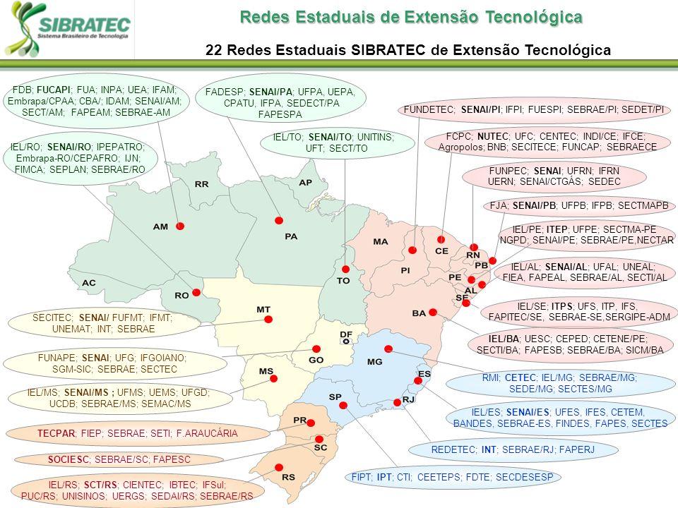 Redes Estaduais de Extensão Tecnológica 22 Redes Estaduais SIBRATEC de Extensão Tecnológica TECPAR; FIEP; SEBRAE; SETI; F.ARAUCÁRIA SOCIESC; SEBRAE/SC; FAPESC IEL/RS; SCT/RS; CIENTEC; IBTEC; IFSul; PUC/RS; UNISINOS; UERGS; SEDAI/RS; SEBRAE/RS FIPT; IPT; CTI; CEETEPS; FDTE; SECDESESP RMI; CETEC; IEL/MG; SEBRAE/MG; SEDE/MG; SECTES/MG IEL/BA; UESC; CEPED; CETENE/PE; SECTI/BA; FAPESB; SEBRAE/BA; SICM/BA FCPC; NUTEC; UFC; CENTEC; INDI/CE; IFCE; Agropolos; BNB; SECITECE; FUNCAP; SEBRAECE FUNDETEC; SENAI/PI; IFPI; FUESPI; SEBRAE/PI; SEDET/PI FUNPEC; SENAI; UFRN; IFRN UERN; SENAI/CTGÁS; SEDEC FJA; SENAI/PB; UFPB; IFPB; SECTMAPB IEL/PE; ITEP; UFPE; SECTMA-PE NGPD; SENAI/PE; SEBRAE/PE,NECTAR IEL/AL; SENAI/AL; UFAL; UNEAL; FIEA, FAPEAL, SEBRAE/AL, SECTI/AL IEL/SE; ITPS; UFS, ITP, IFS, FAPITEC/SE, SEBRAE-SE,SERGIPE-ADM REDETEC; INT; SEBRAE/RJ; FAPERJ IEL/ES; SENAI/ES; UFES, IFES, CETEM, BANDES, SEBRAE-ES, FINDES, FAPES, SECTES IEL/MS; SENAI/MS ; UFMS; UEMS; UFGD; UCDB; SEBRAE/MS; SEMAC/MS FUNAPE; SENAI; UFG; IFGOIANO; SGM-SIC; SEBRAE; SECTEC SECITEC; SENAI/ FUFMT; IFMT; UNEMAT; INT; SEBRAE IEL/RO; SENAI/RO; IPEPATRO; Embrapa-RO/CEPAFRO; IJN; FIMCA; SEPLAN; SEBRAE/RO FDB; FUCAPI; FUA; INPA; UEA; IFAM; Embrapa/CPAA; CBA/; IDAM; SENAI/AM; SECT/AM; FAPEAM; SEBRAE-AM FADESP; SENAI/PA; UFPA, UEPA, CPATU, IFPA, SEDECT/PA FAPESPA IEL/TO; SENAI/TO; UNITINS; UFT; SECT/TO