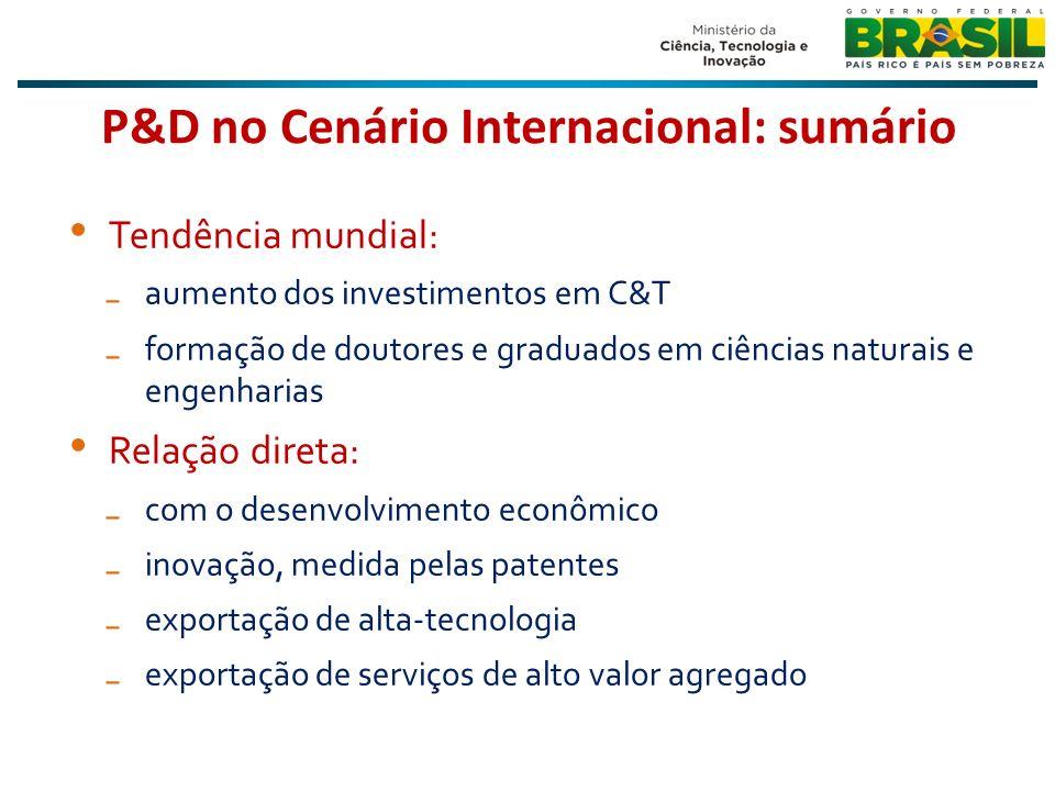 P&D no Cenário Internacional: sumário Tendência mundial: aumento dos investimentos em C&T formação de doutores e graduados em ciências naturais e enge