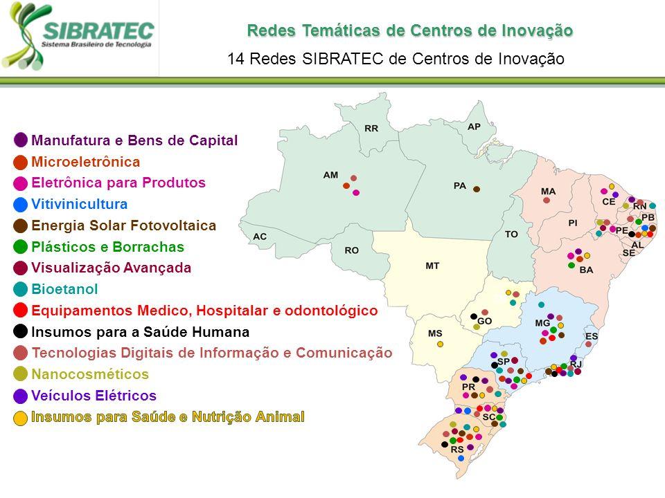 Redes Temáticas de Centros de Inovação 14 Redes SIBRATEC de Centros de Inovação DF
