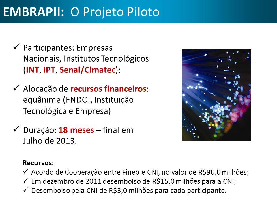 Participantes: Empresas Nacionais, Institutos Tecnológicos (INT, IPT, Senai/Cimatec); Alocação de recursos financeiros: equânime (FNDCT, Instituição Tecnológica e Empresa) Duração: 18 meses – final em Julho de 2013.
