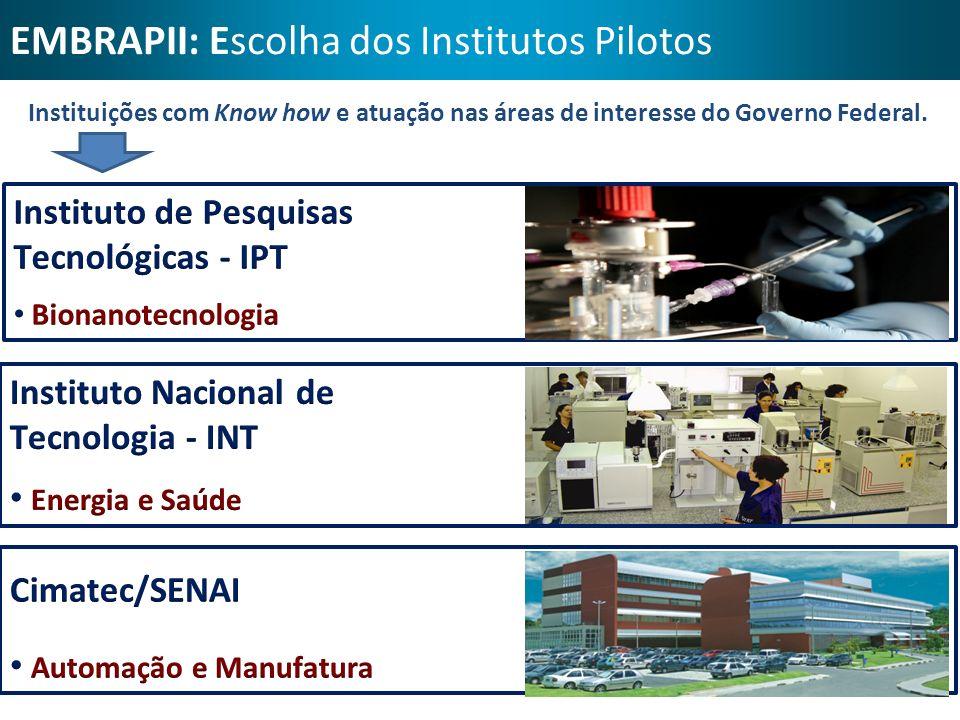EMBRAPII: Escolha dos Institutos Pilotos Instituições com Know how e atuação nas áreas de interesse do Governo Federal.