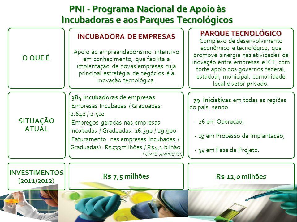 PNI - Programa Nacional de Apoio às Incubadoras e aos Parques Tecnológicos PARQUE TECNOLÓGICO Complexo de desenvolvimento econômico e tecnológico, que