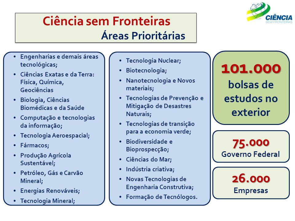 Ciência sem Fronteiras Áreas Prioritárias Ciência sem Fronteiras Áreas Prioritárias Engenharias e demais áreas tecnológicas; Ciências Exatas e da Terr