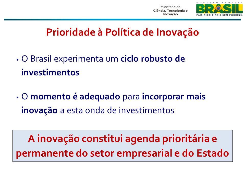 Fonte: www.mct.gov.br/indicadores.
