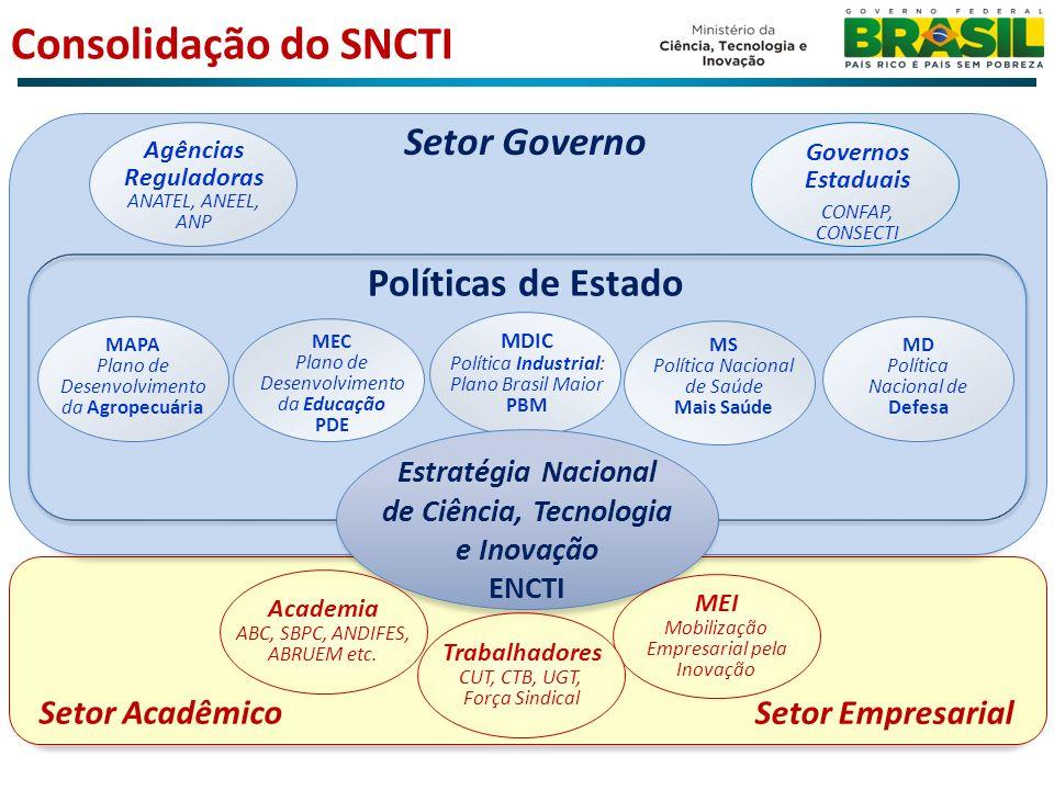 MD Política Nacional de Defesa MAPA Plano de Desenvolvimento da Agropecuária MS Política Nacional de Saúde Mais Saúde MEC Plano de Desenvolvimento da