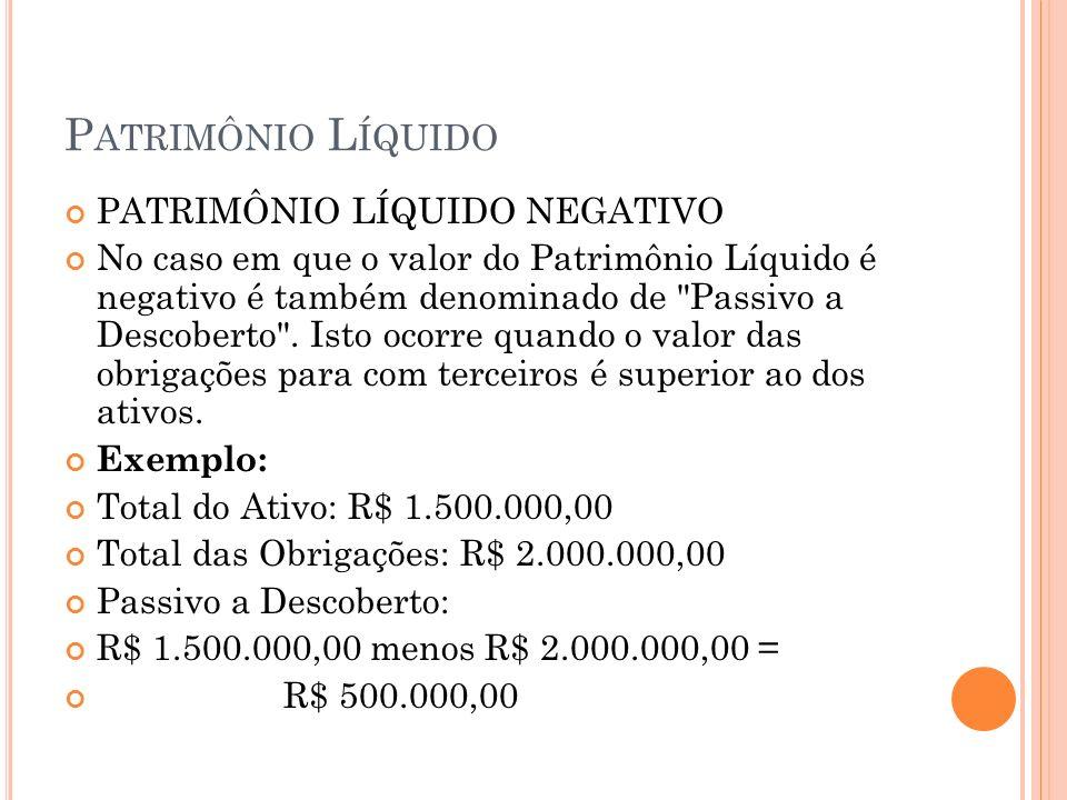 P ATRIMÔNIO L ÍQUIDO PATRIMÔNIO LÍQUIDO NEGATIVO No caso em que o valor do Patrimônio Líquido é negativo é também denominado de Passivo a Descoberto .