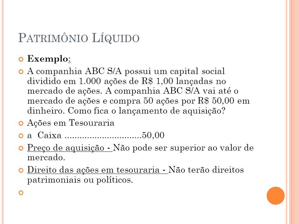 P ATRIMÔNIO L ÍQUIDO Exemplo : A companhia ABC S/A possui um capital social dividido em 1.000 ações de R$ 1,00 lançadas no mercado de ações. A companh