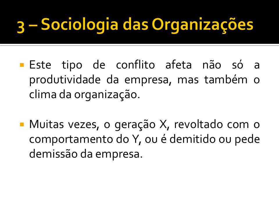 Este tipo de conflito afeta não só a produtividade da empresa, mas também o clima da organização.