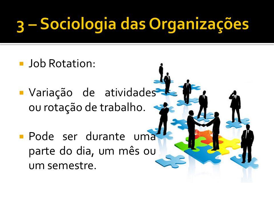 Job Rotation: Variação de atividades ou rotação de trabalho.