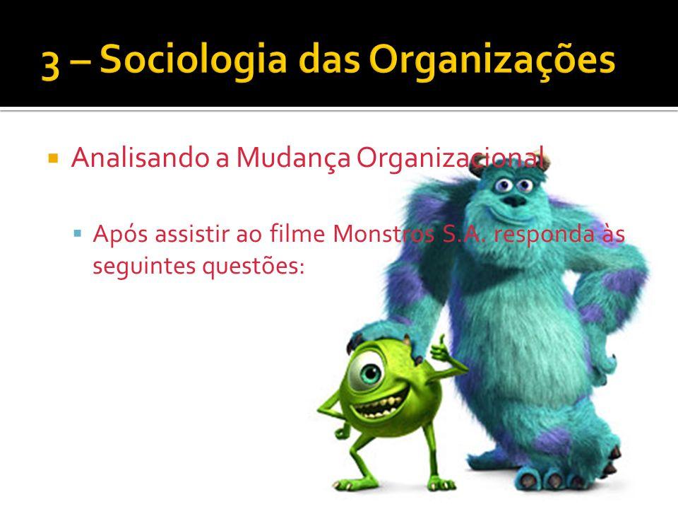 Analisando a Mudança Organizacional Após assistir ao filme Monstros S.A.