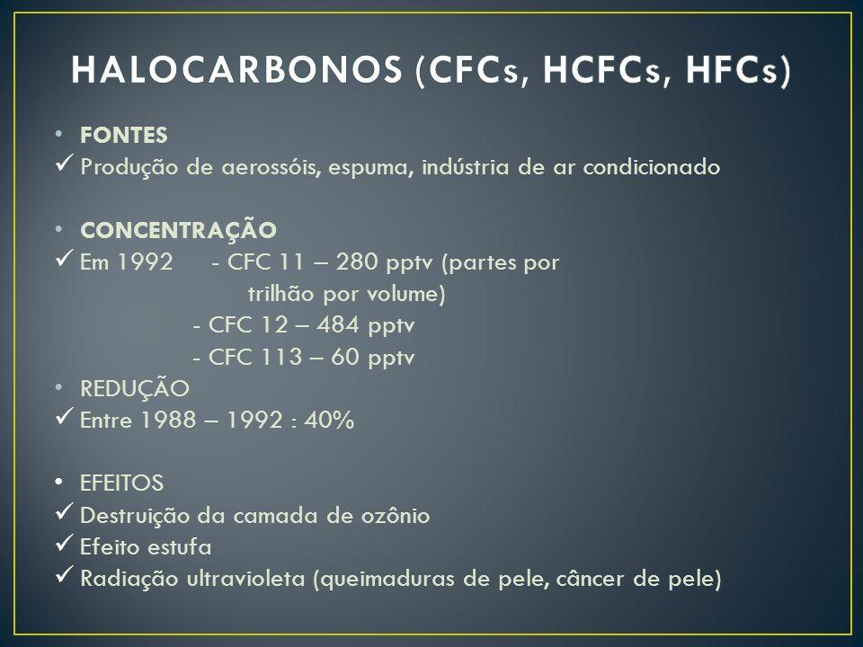FONTES Produção de aerossóis, espuma, indústria de ar condicionado CONCENTRAÇÃO Em 1992 - CFC 11 – 280 pptv (partes por trilhão por volume) - CFC 12 –