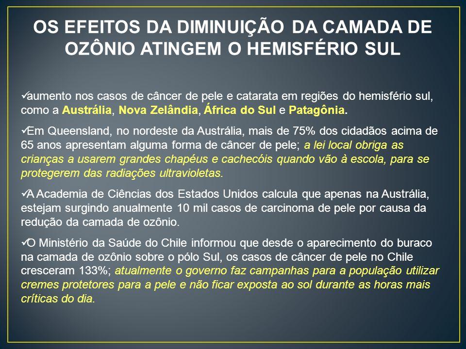 OS EFEITOS DA DIMINUIÇÃO DA CAMADA DE OZÔNIO ATINGEM O HEMISFÉRIO SUL aumento nos casos de câncer de pele e catarata em regiões do hemisfério sul, com