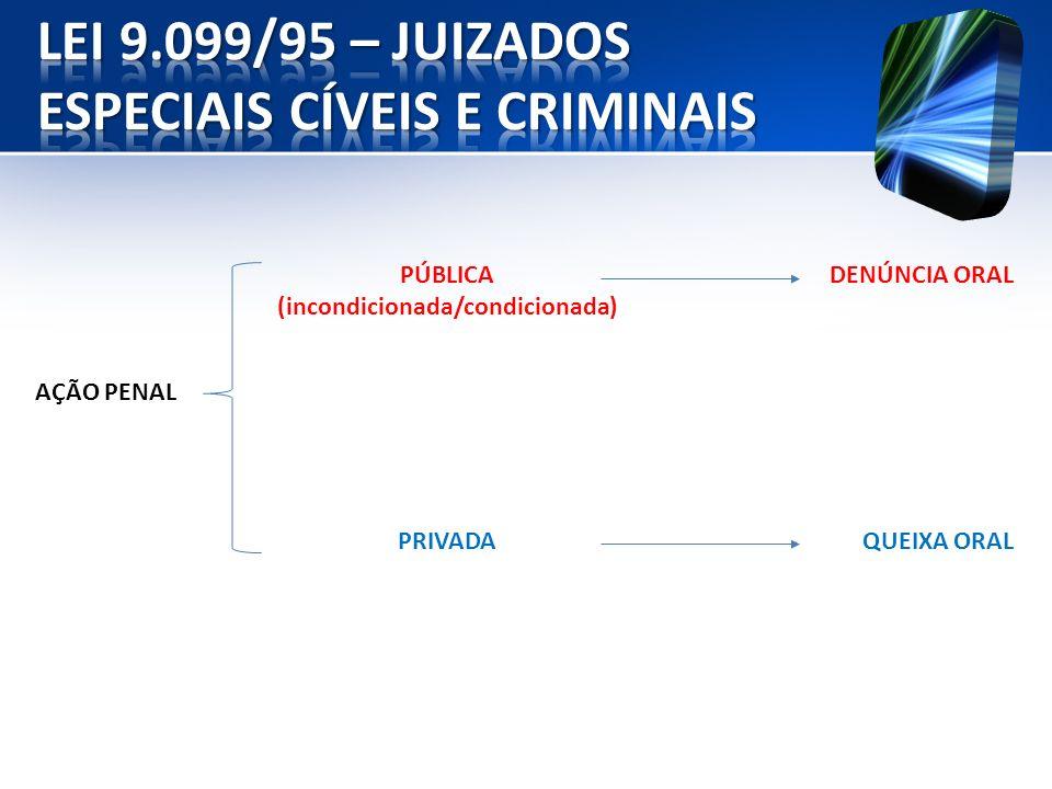PÚBLICA (incondicionada/condicionada) DENÚNCIA ORAL AÇÃO PENAL PRIVADAQUEIXA ORAL