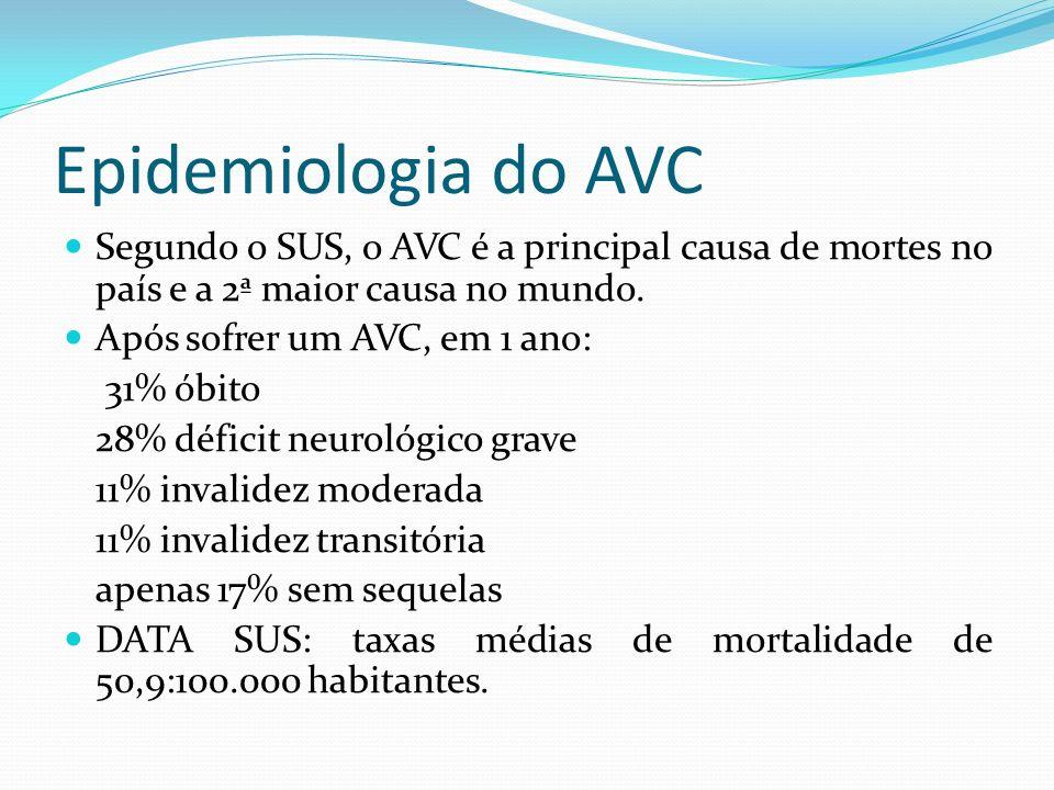 Etiologia Causas: fenômenos obstrutivos(85%) ou hemorrágicos(15%).