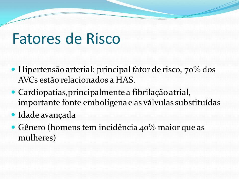Fatores de Risco Etnia –negros Diabetes Tabagismo Dislipidemias(principal hipercolesterolemia) Etilismo Obesidade Sedentarismo