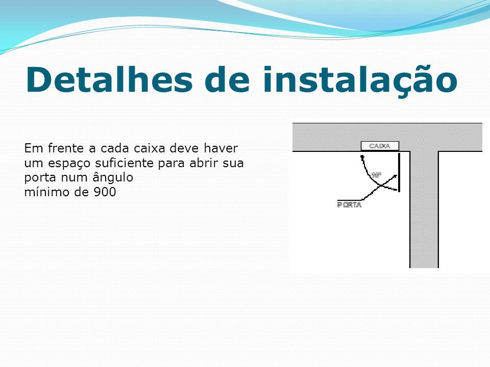 Detalhes de instalação Em frente a cada caixa deve haver um espaço suficiente para abrir sua porta num ângulo mínimo de 900