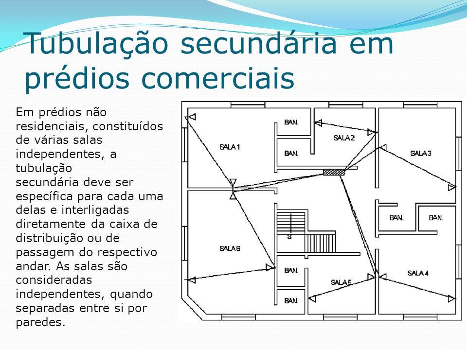 Tubulação secundária em prédios comerciais Em prédios não residenciais, constituídos de várias salas independentes, a tubulação secundária deve ser específica para cada uma delas e interligadas diretamente da caixa de distribuição ou de passagem do respectivo andar.