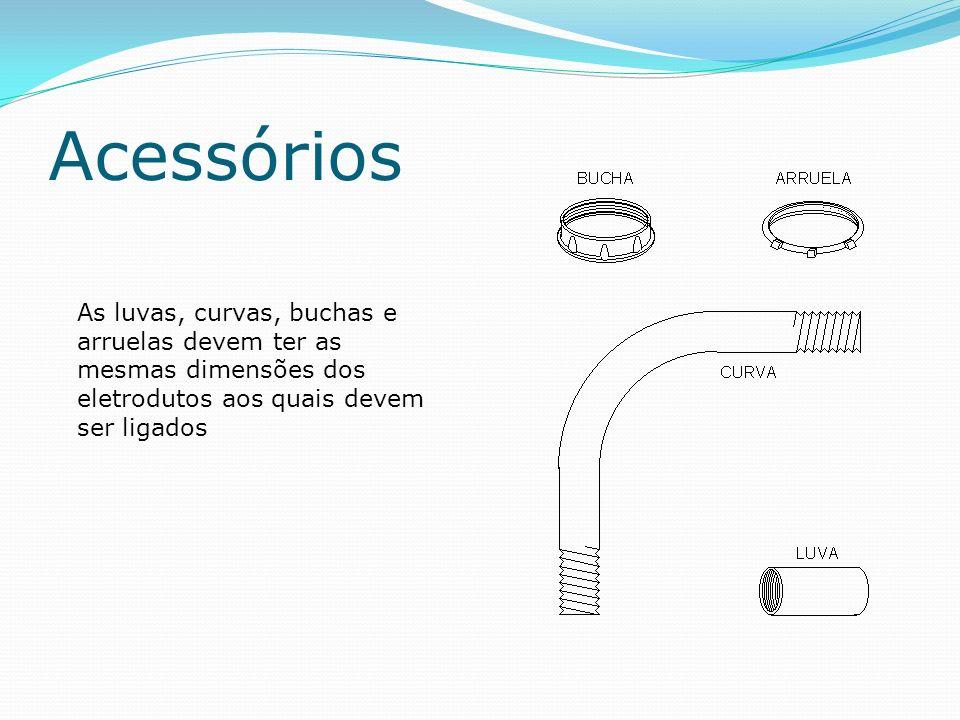 Acessórios As luvas, curvas, buchas e arruelas devem ter as mesmas dimensões dos eletrodutos aos quais devem ser ligados
