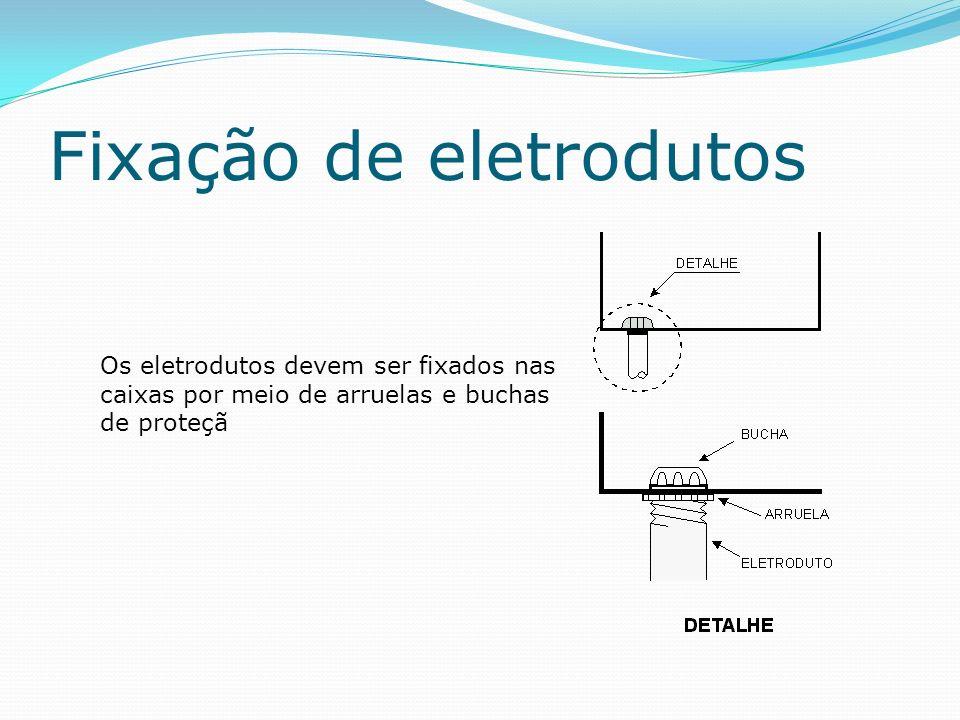 Fixação de eletrodutos Os eletrodutos devem ser fixados nas caixas por meio de arruelas e buchas de proteçã