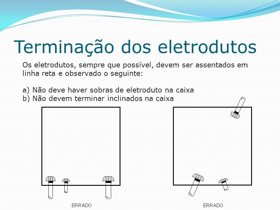 Terminação dos eletrodutos Os eletrodutos, sempre que possível, devem ser assentados em linha reta e observado o seguinte: a) Não deve haver sobras de eletroduto na caixa b) Não devem terminar inclinados na caixa