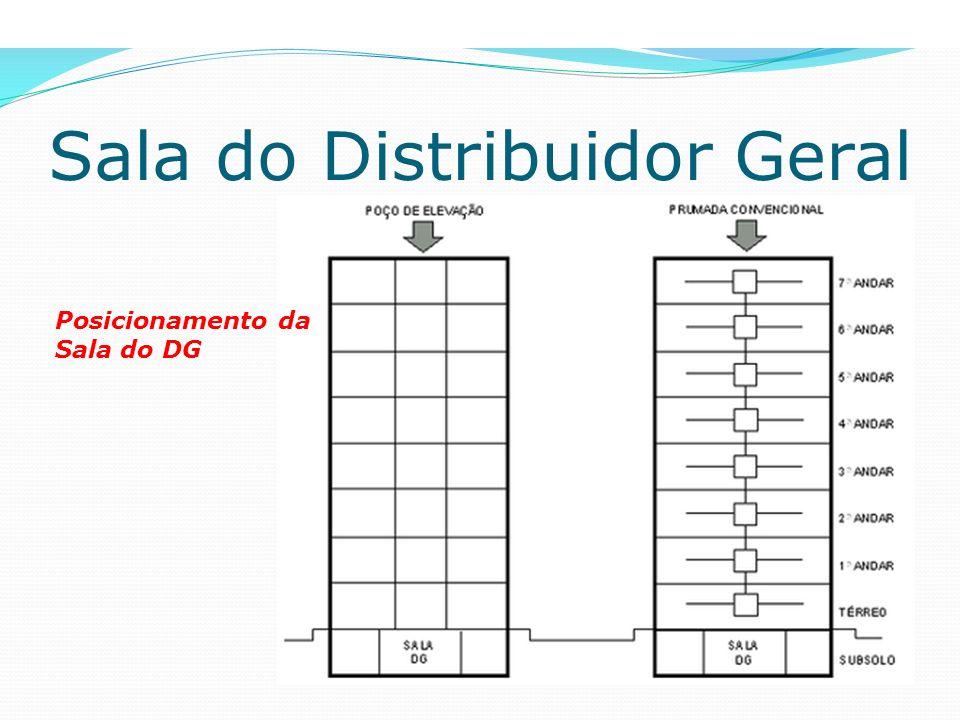 Sala do Distribuidor Geral osicionamento da sala do DG Posicionamento da Sala do DG