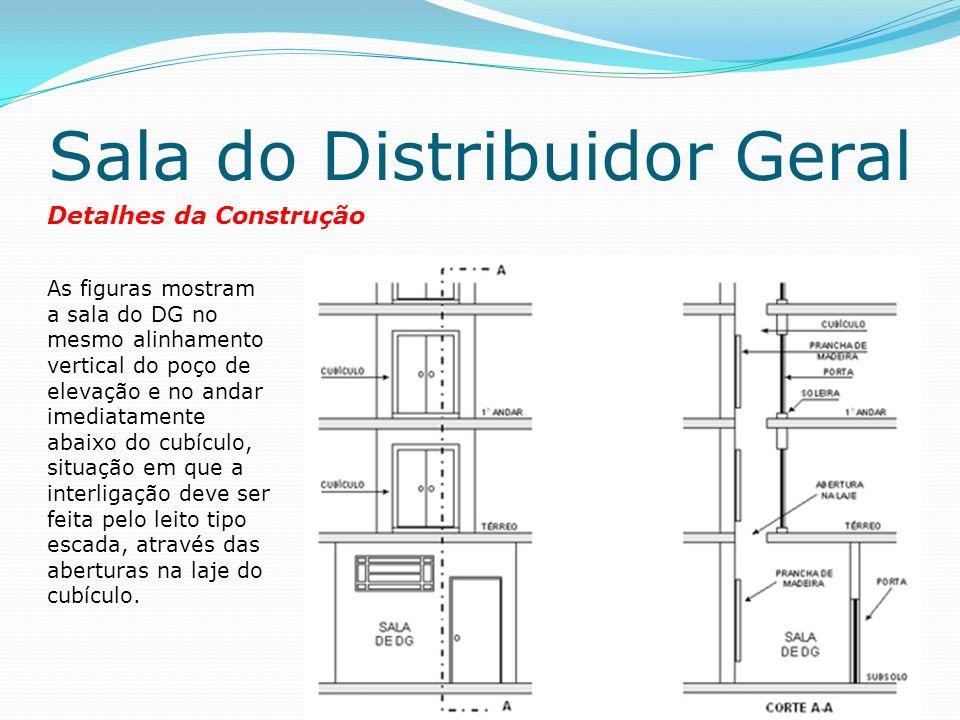 Sala do Distribuidor Geral Detalhes da Construção As figuras mostram a sala do DG no mesmo alinhamento vertical do poço de elevação e no andar imediatamente abaixo do cubículo, situação em que a interligação deve ser feita pelo leito tipo escada, através das aberturas na laje do cubículo.