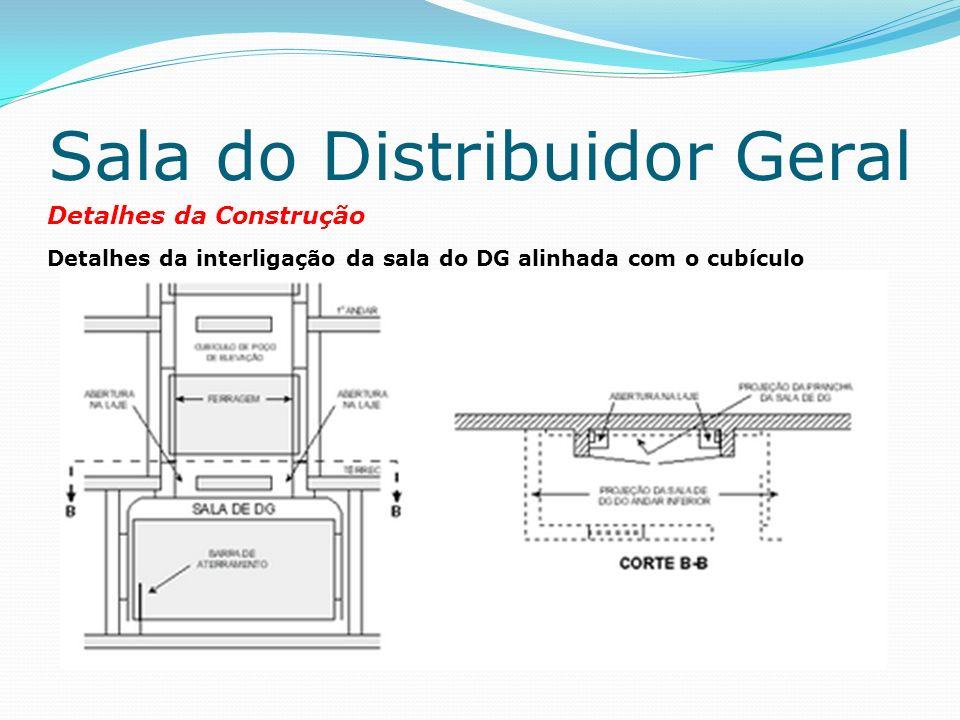 Sala do Distribuidor Geral Detalhes da Construção Detalhes da interligação da sala do DG alinhada com o cubículo