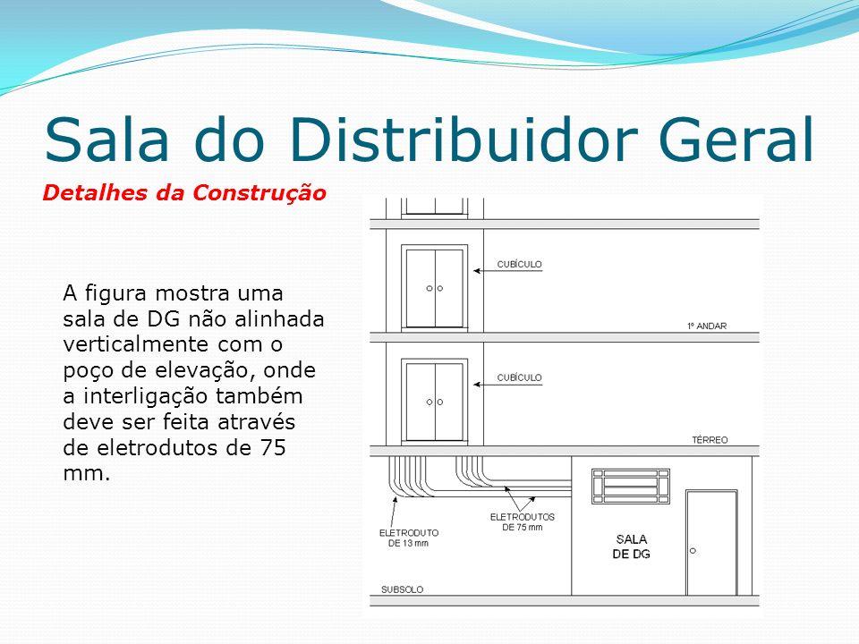 Sala do Distribuidor Geral Detalhes da Construção A figura mostra uma sala de DG não alinhada verticalmente com o poço de elevação, onde a interligação também deve ser feita através de eletrodutos de 75 mm.