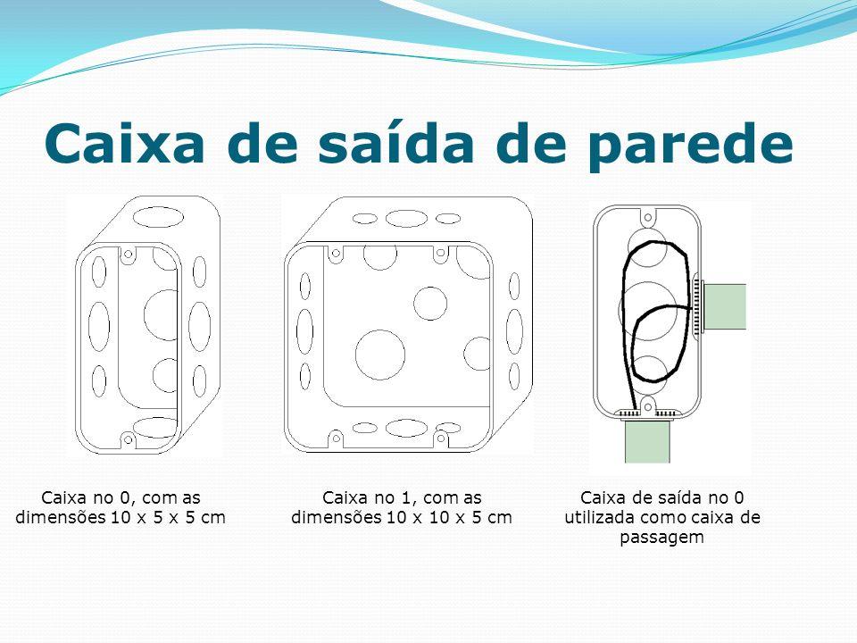 Caixa de saída de parede Caixa no 0, com as dimensões 10 x 5 x 5 cm Caixa no 1, com as dimensões 10 x 10 x 5 cm Caixa de saída no 0 utilizada como caixa de passagem