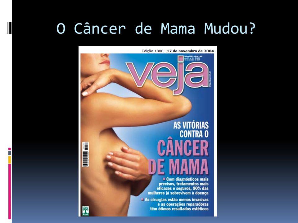 O Câncer de Mama Mudou?