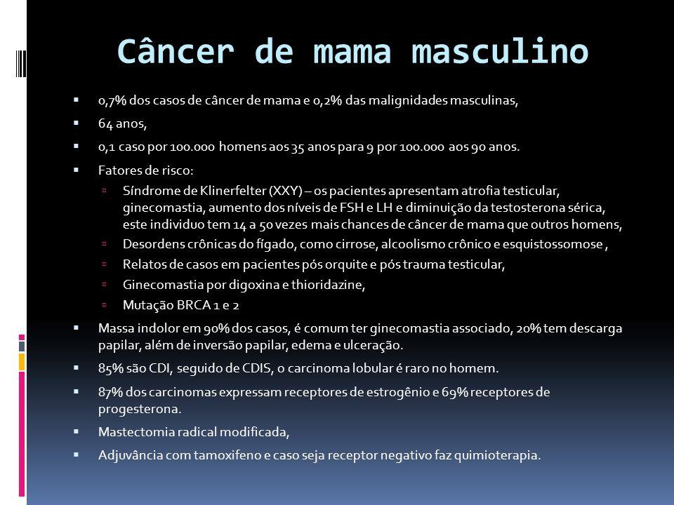 Câncer de mama masculino 0,7% dos casos de câncer de mama e 0,2% das malignidades masculinas, 64 anos, 0,1 caso por 100.000 homens aos 35 anos para 9