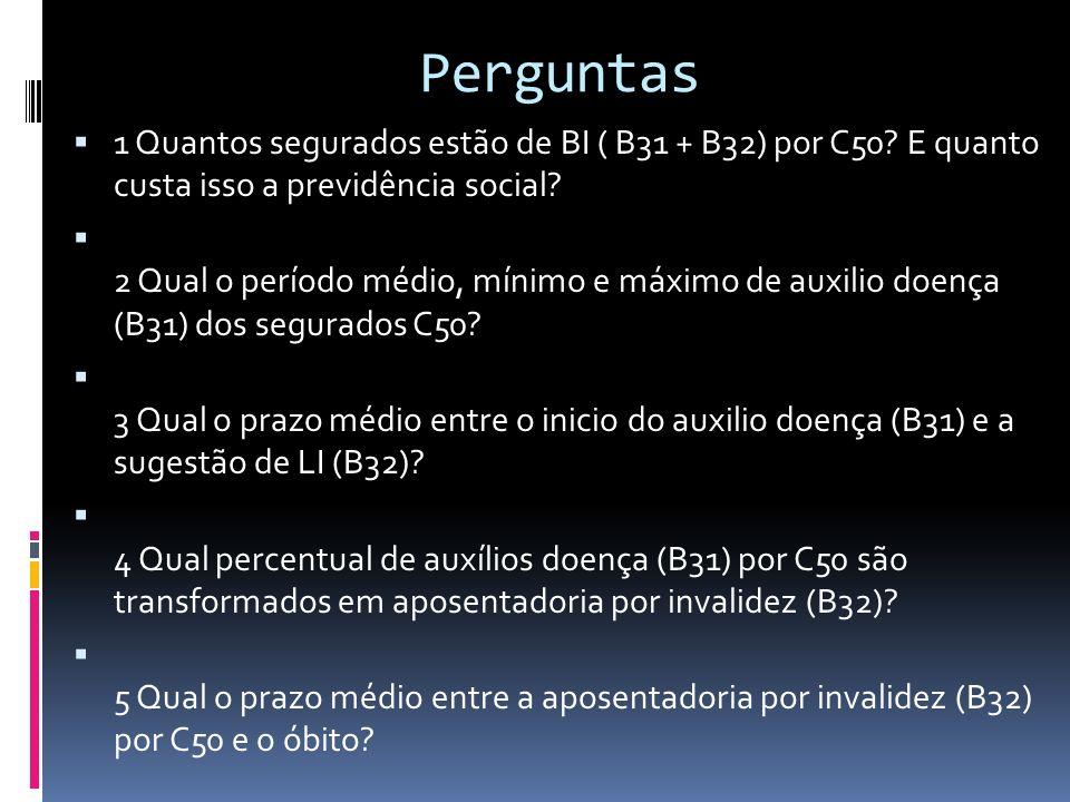 Perguntas 1 Quantos segurados estão de BI ( B31 + B32) por C50? E quanto custa isso a previdência social? 2 Qual o período médio, mínimo e máximo de a