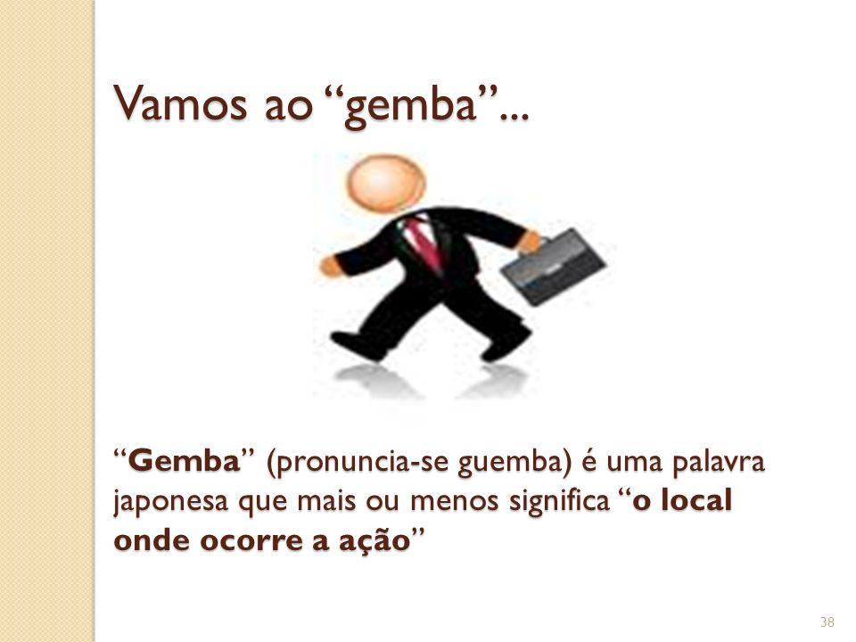 Vamos ao gemba...Gemba (pronuncia-se guemba) é uma palavra japonesa que mais ou menos significa o local onde ocorre a ação 38