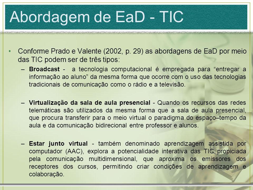 Abordagem de EaD - TIC Conforme Prado e Valente (2002, p. 29) as abordagens de EaD por meio das TIC podem ser de três tipos: –Broadcast - a tecnologia