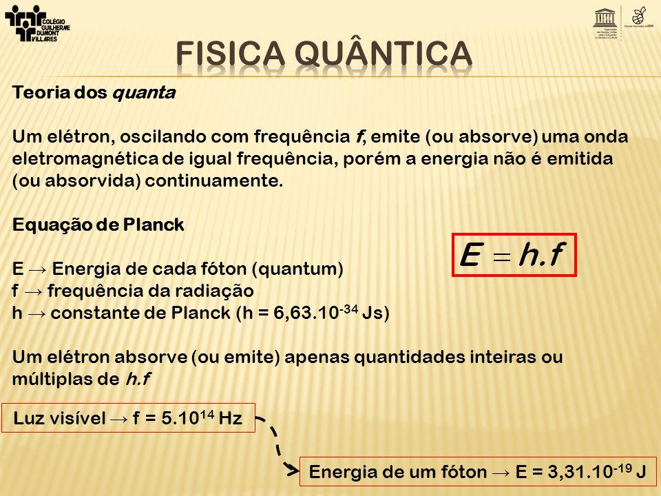 Equivalência entre Massa e Energia Transformação de massa em energia E = m.c 2 Exemplo: Uma pedra de 1 grama E = 10 -3.(3.10 8 ) 2 = 9.10 13 J (equivale a 1000 lâmpadas de 100W cada acesas por 30 anos)
