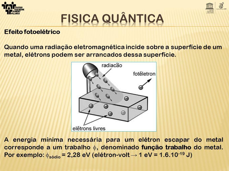 Radiação Metal Fotoelétrons (E C(máx) ) Energia adicional que o elétron recebe proveniente do fóton, deve ser suficiente para superar a função trabalho do metal para que o elétron possa escapar é conservada na forma energia cinética.