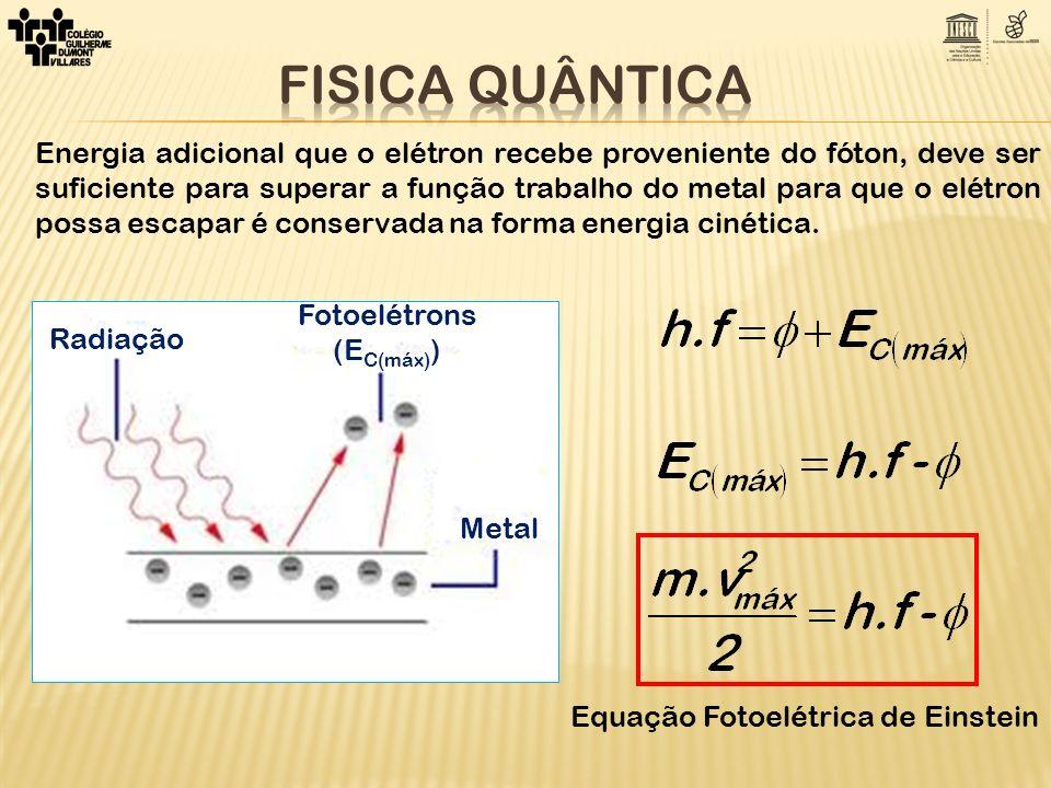 1 - A função trabalho do zinco é 4,3 eV.
