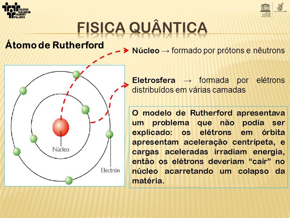 Átomo de Bohr Fóton emitido Fóton absorvido No modelo de Bohr a energia não seria emitida continuamente, mas em pequenos pacotes denominados quantun.