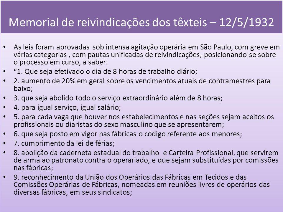Memorial de reivindicações dos têxteis – 12/5/1932 As leis foram aprovadas sob intensa agitação operária em São Paulo, com greve em várias categorias,