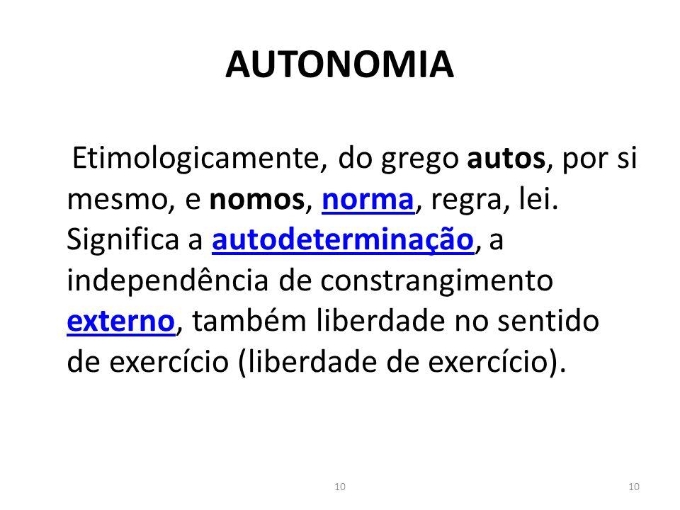 Etimologicamente, do grego autos, por si mesmo, e nomos, norma, regra, lei.