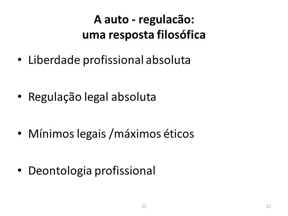 A auto - regulacão: uma resposta filosófica Liberdade profissional absoluta Regulação legal absoluta Mínimos legais /máximos éticos Deontologia profissional 11