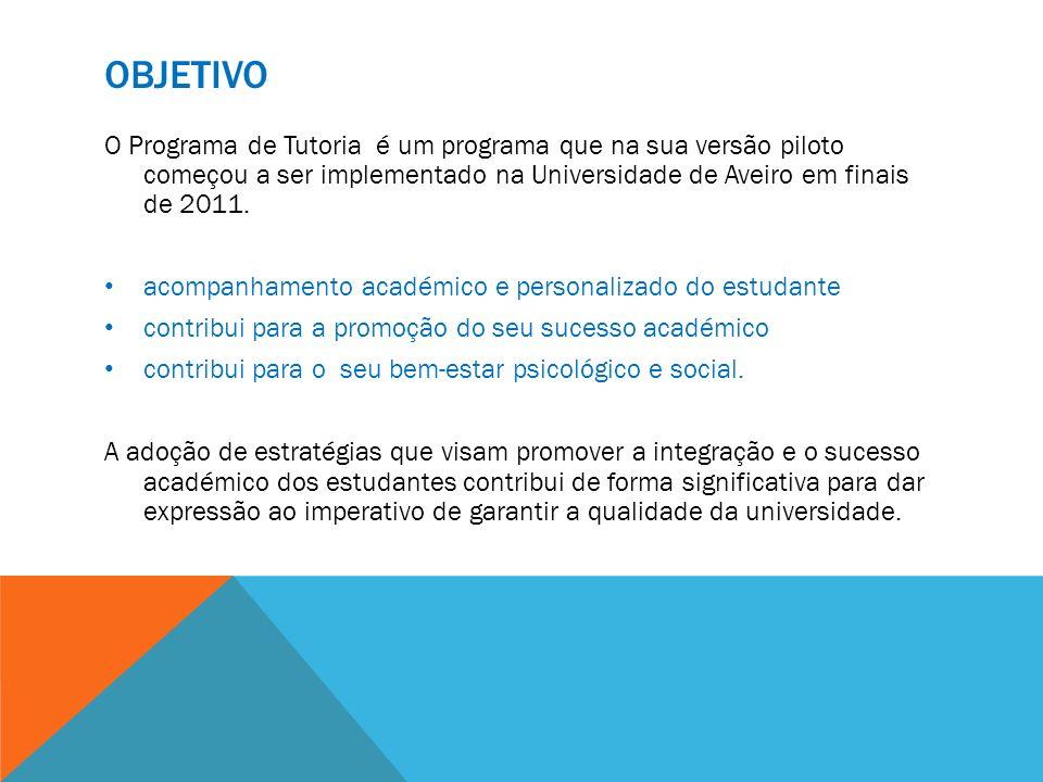OBJETIVO O Programa de Tutoria é um programa que na sua versão piloto começou a ser implementado na Universidade de Aveiro em finais de 2011. acompanh
