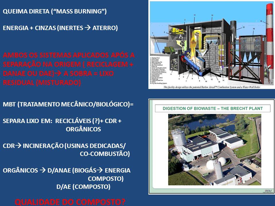 QUEIMA DIRETA (MASS BURNING) ENERGIA + CINZAS (INERTES ATERRO) MBT (TRATAMENTO MECÂNICO/BIOLÓGICO)= SEPARA LIXO EM: RECICLÁVEIS (?)+ CDR + ORGÂNICOS C