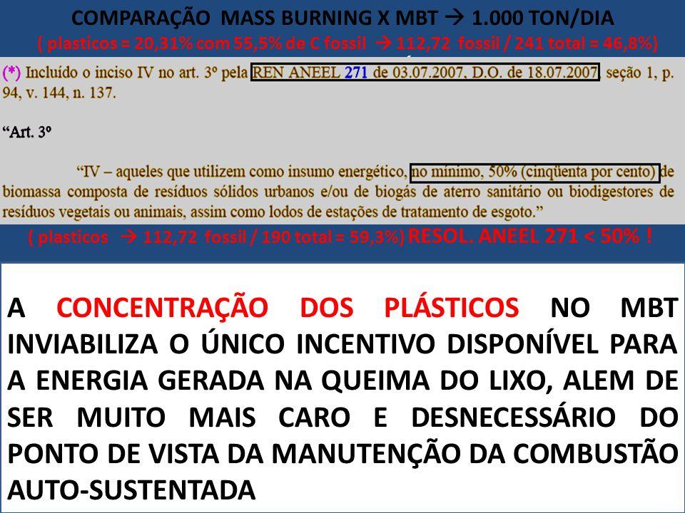 COMPARAÇÃO MASS BURNING X MBT 1.000 TON/DIA ( plasticos = 20,31% com 55,5% de C fossil 112,72 fossil / 241 total = 46,8%) 1.MASS BURNING (PCI = 8,29 K